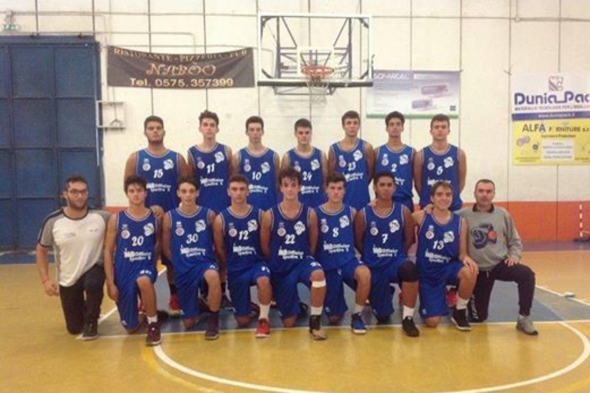 basket Giovanile Under 18/M: La Sancat battuta da Pistoia Basket 62-73
