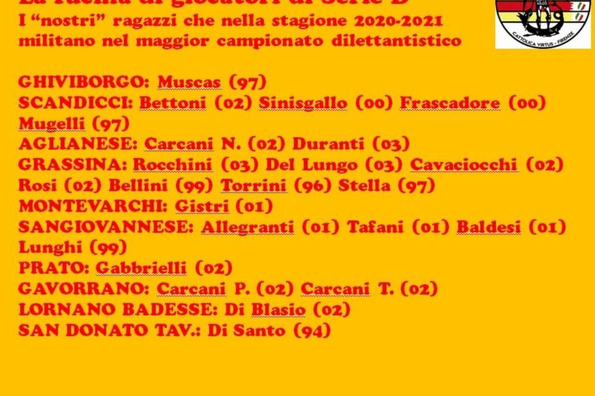 Cattolica Virtus, una squadra intera in Serie D: sono 24 i giocatori che in passato hanno vestito i colori giallorossi